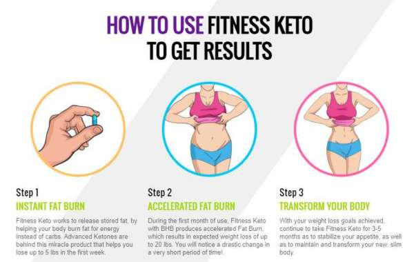 Fitness Keto Introduction:-